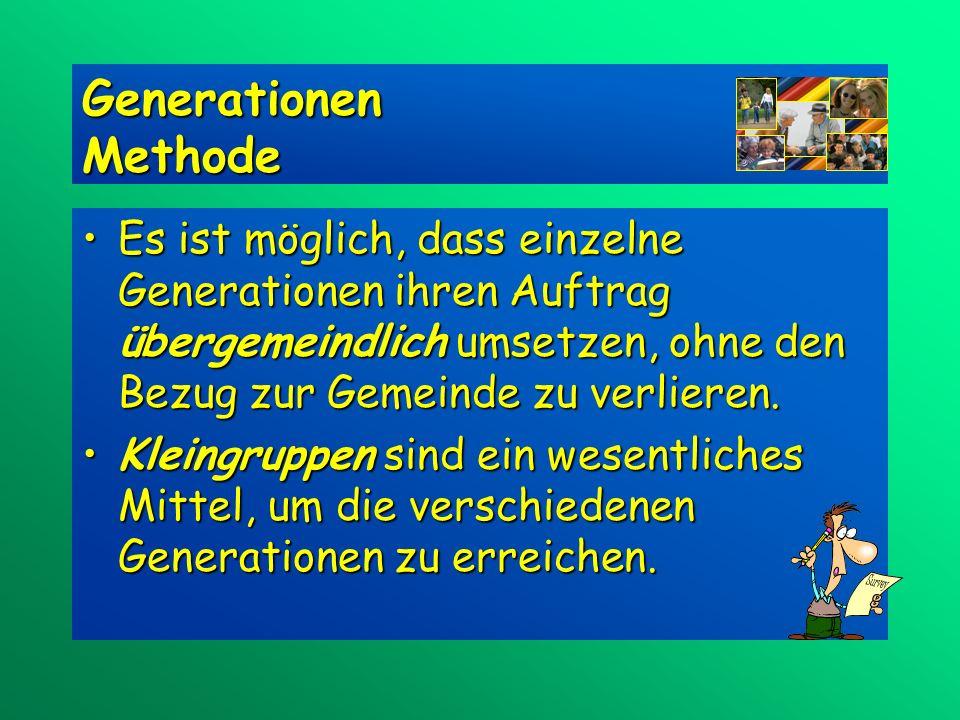 Generationen Methode Es ist möglich, dass einzelne Generationen ihren Auftrag übergemeindlich umsetzen, ohne den Bezug zur Gemeinde zu verlieren.Es ist möglich, dass einzelne Generationen ihren Auftrag übergemeindlich umsetzen, ohne den Bezug zur Gemeinde zu verlieren.