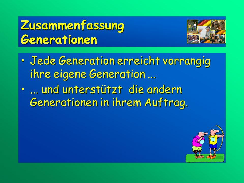 Zusammenfassung Generationen Jede Generation erreicht vorrangig ihre eigene Generation...Jede Generation erreicht vorrangig ihre eigene Generation......