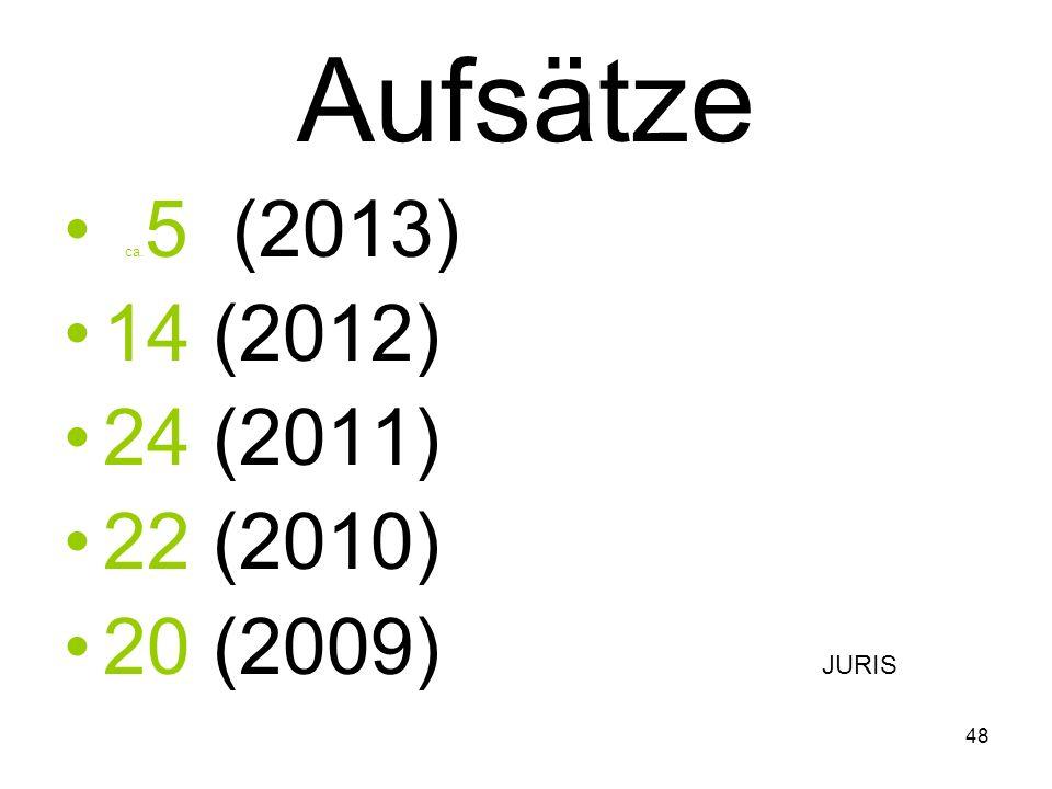 48 Aufsätze ca. 5 (2013) 14 (2012) 24 (2011) 22 (2010) 20 (2009) JURIS