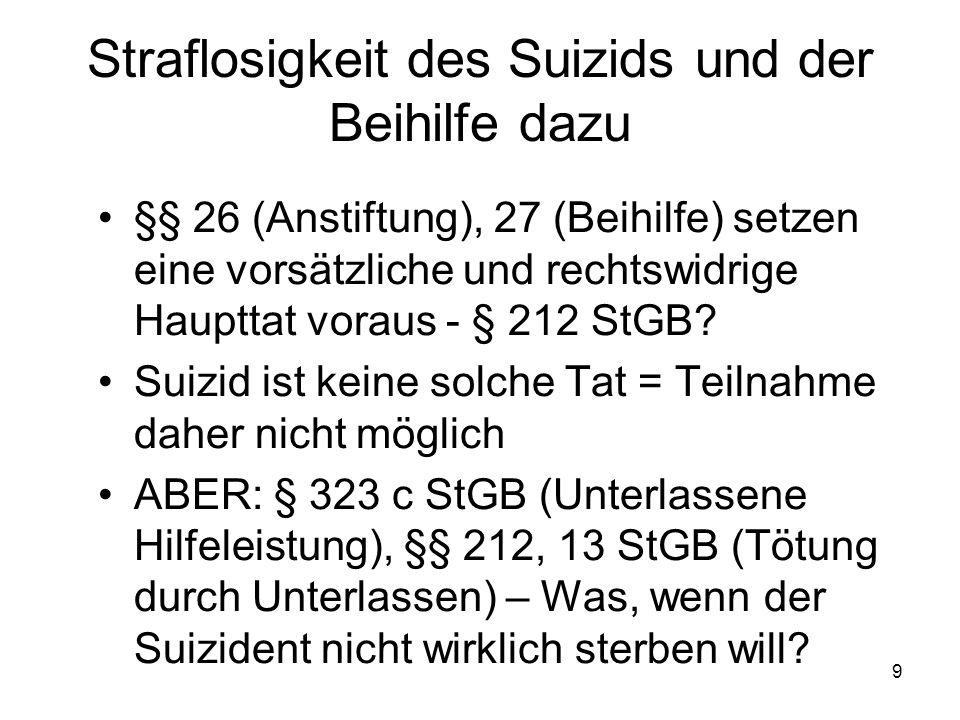 9 Straflosigkeit des Suizids und der Beihilfe dazu §§ 26 (Anstiftung), 27 (Beihilfe) setzen eine vorsätzliche und rechtswidrige Haupttat voraus - § 212 StGB.