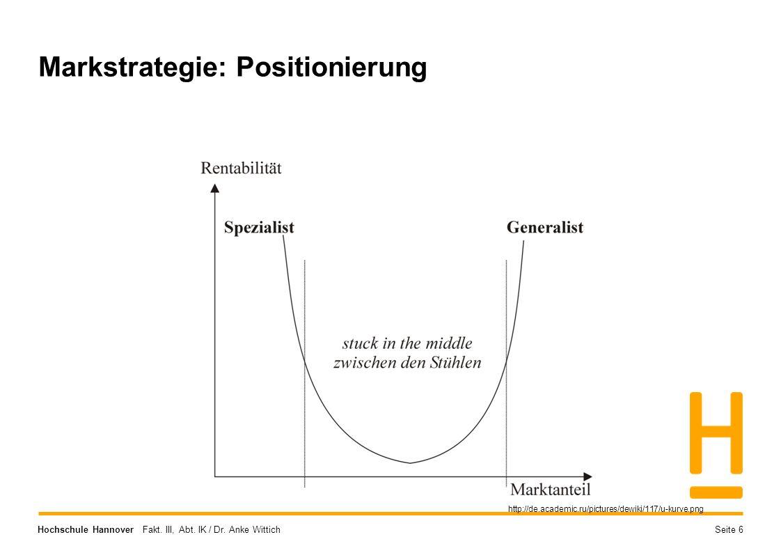 Hochschule Hannover Fakt. III, Abt. IK / Dr. Anke Wittich Markstrategie: Positionierung http://de.academic.ru/pictures/dewiki/117/u-kurve.png Seite 6