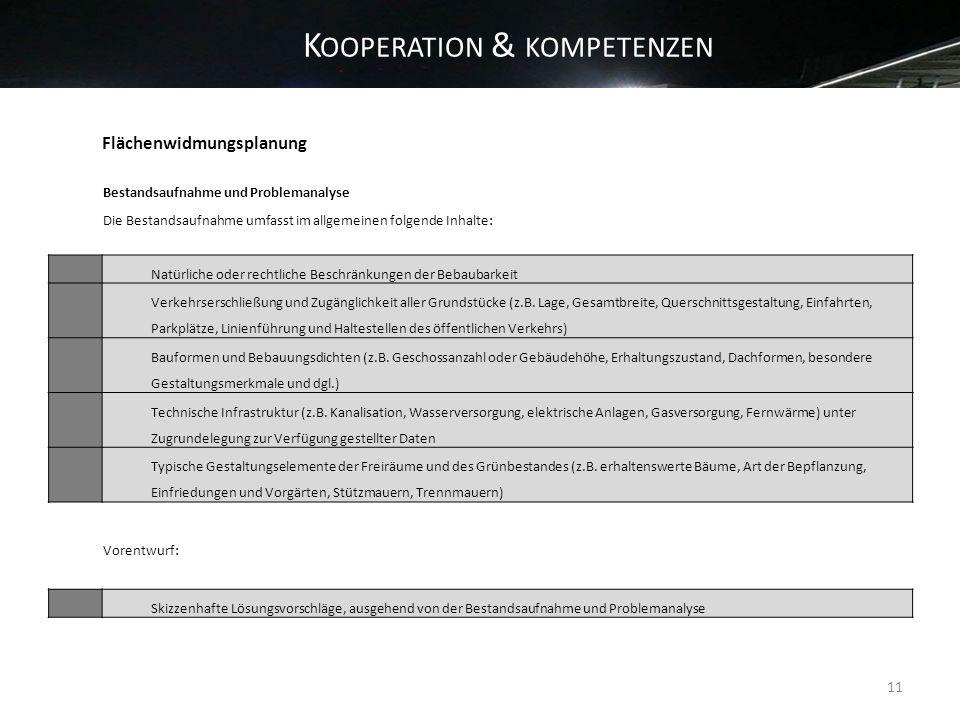 K OOPERATION & KOMPETENZEN 11 Flächenwidmungsplanung Bestandsaufnahme und Problemanalyse Die Bestandsaufnahme umfasst im allgemeinen folgende Inhalte: