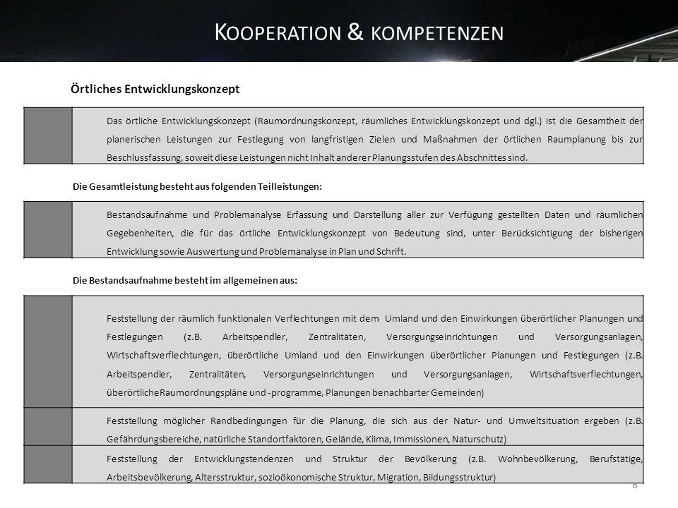 K OOPERATION & KOMPETENZEN 8 Örtliches Entwicklungskonzept Das örtliche Entwicklungskonzept (Raumordnungskonzept, räumliches Entwicklungskonzept und d