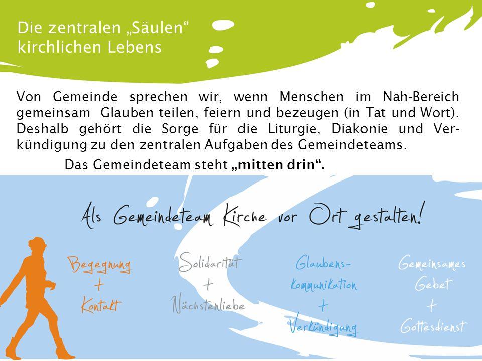 9 Diözesanstelle Von Gemeinde sprechen wir, wenn Menschen im Nah-Bereich gemeinsam Glauben teilen, feiern und bezeugen (in Tat und Wort).