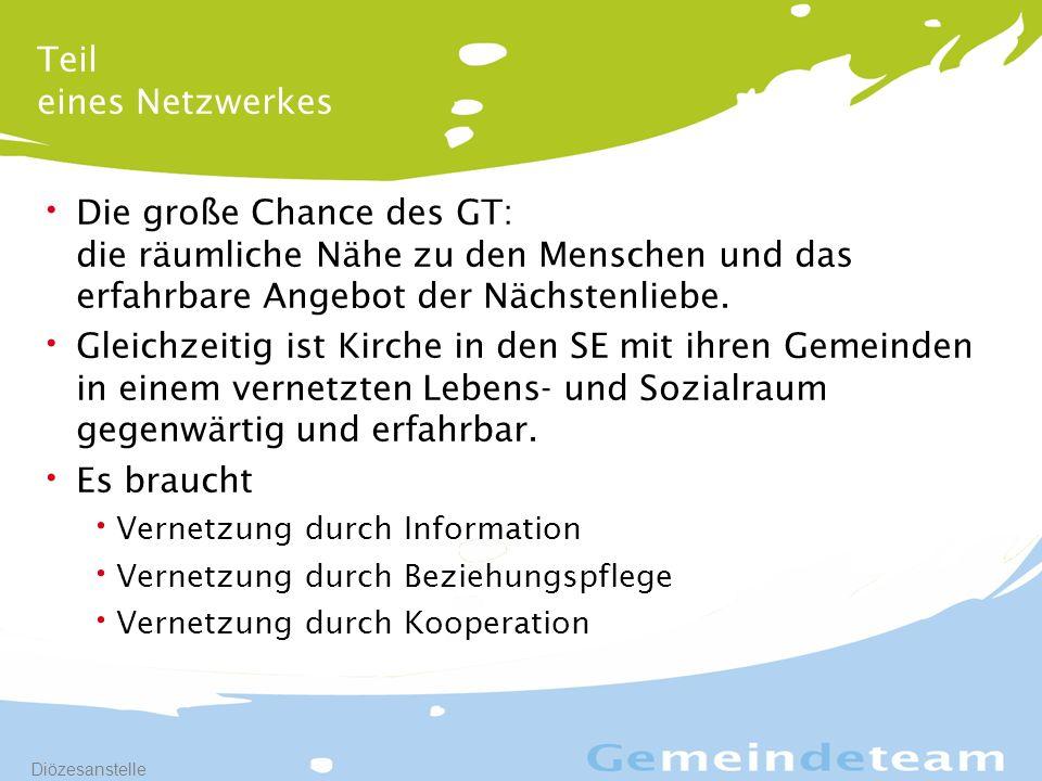 15 Diözesanstelle Teil eines Netzwerkes Die große Chance des GT: die räumliche Nähe zu den Menschen und das erfahrbare Angebot der Nächstenliebe.