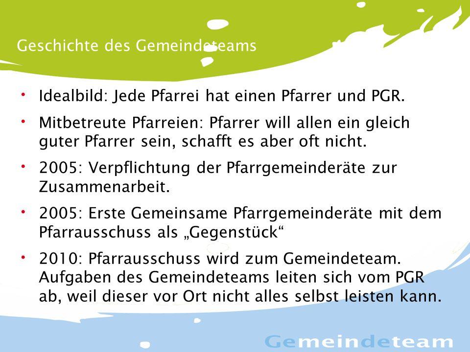 2 Diözesanstelle Idealbild: Jede Pfarrei hat einen Pfarrer und PGR.