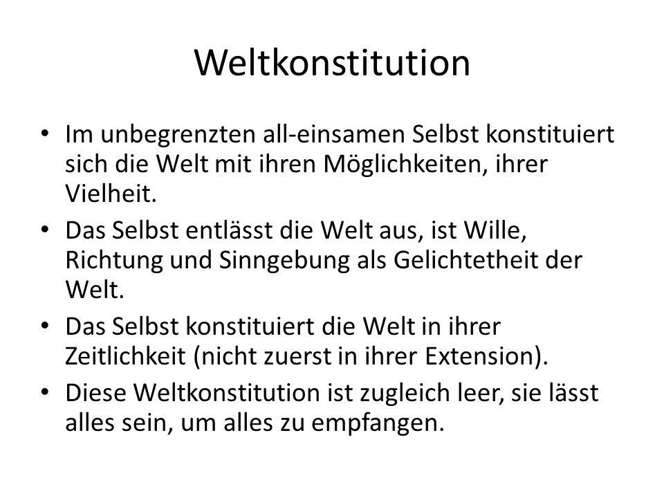Weltkonstitution Im unbegrenzten all-einsamen Selbst konstituiert sich die Welt mit ihren Möglichkeiten, ihrer Vielheit.