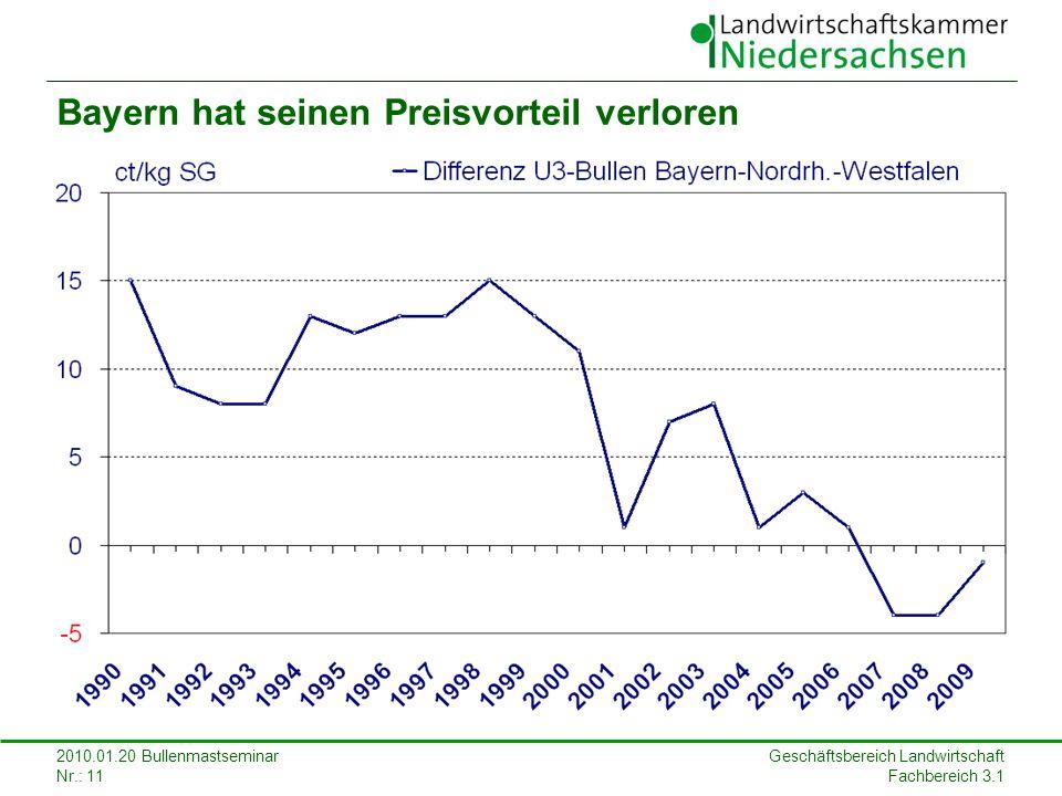 Geschäftsbereich Landwirtschaft Fachbereich 3.1 2010.01.20 Bullenmastseminar Nr.: 11 Bayern hat seinen Preisvorteil verloren