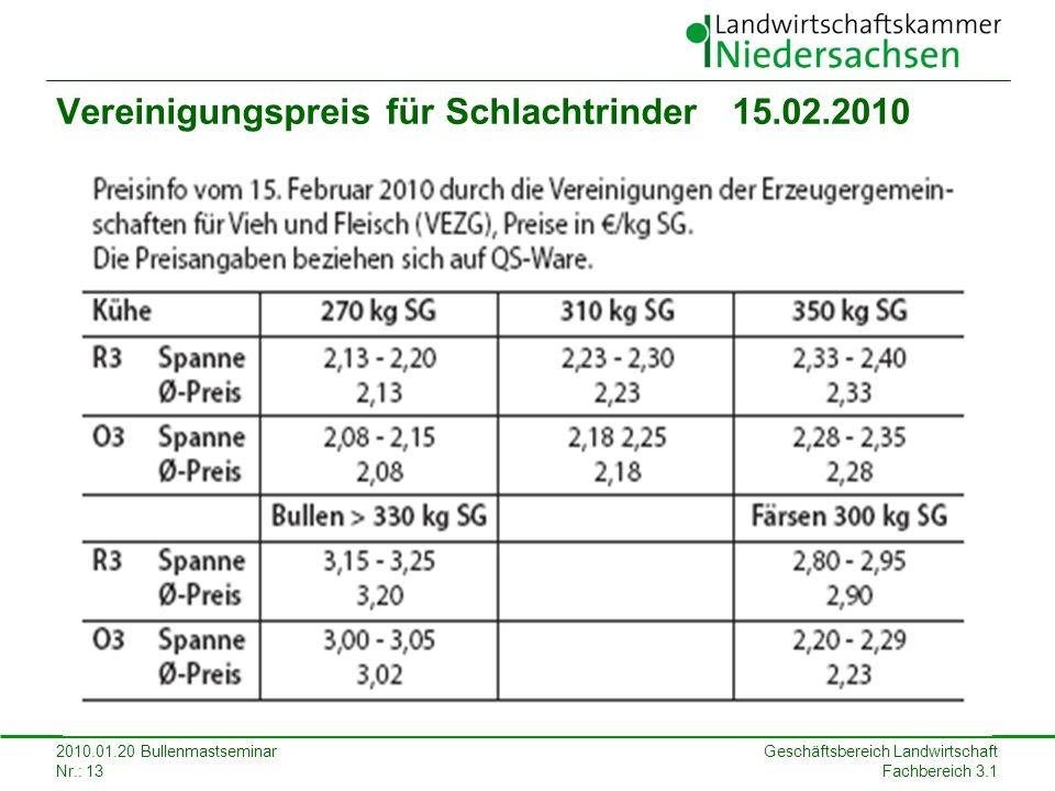 Geschäftsbereich Landwirtschaft Fachbereich 3.1 2010.01.20 Bullenmastseminar Nr.: 13 Vereinigungspreis für Schlachtrinder 15.02.2010