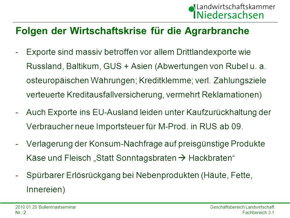 Geschäftsbereich Landwirtschaft Fachbereich 3.1 2010.01.20 Bullenmastseminar Nr.: 2Nr.: 2 Folgen der Wirtschaftskrise für die Agrarbranche -Exporte si
