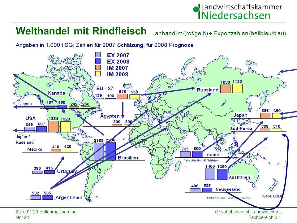 Geschäftsbereich Landwirtschaft Fachbereich 3.1 2010.01.20 Bullenmastseminar Nr.: 24 Welthandel mit Rindfleisch Japan / Russland Japan anhand Im-(rot/