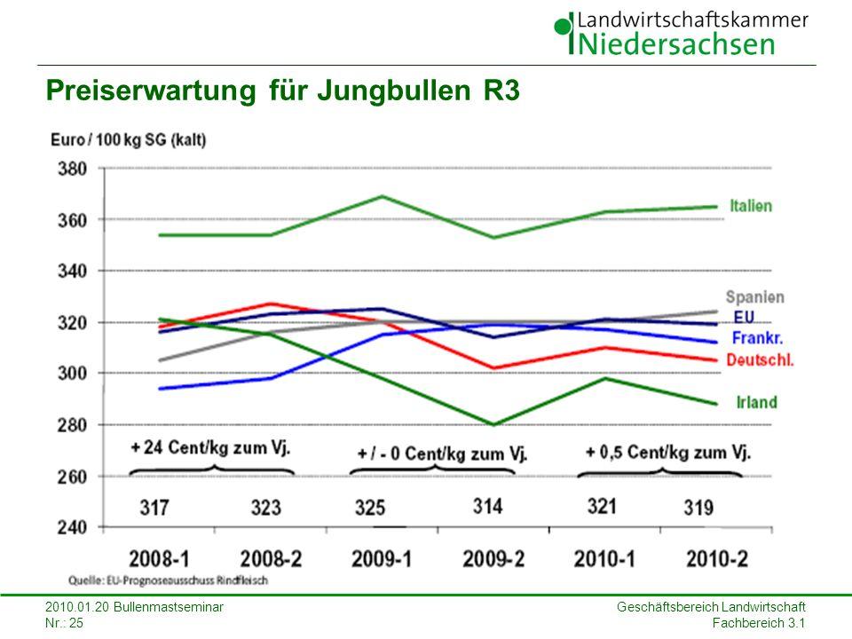 Geschäftsbereich Landwirtschaft Fachbereich 3.1 2010.01.20 Bullenmastseminar Nr.: 25 Preiserwartung für Jungbullen R3