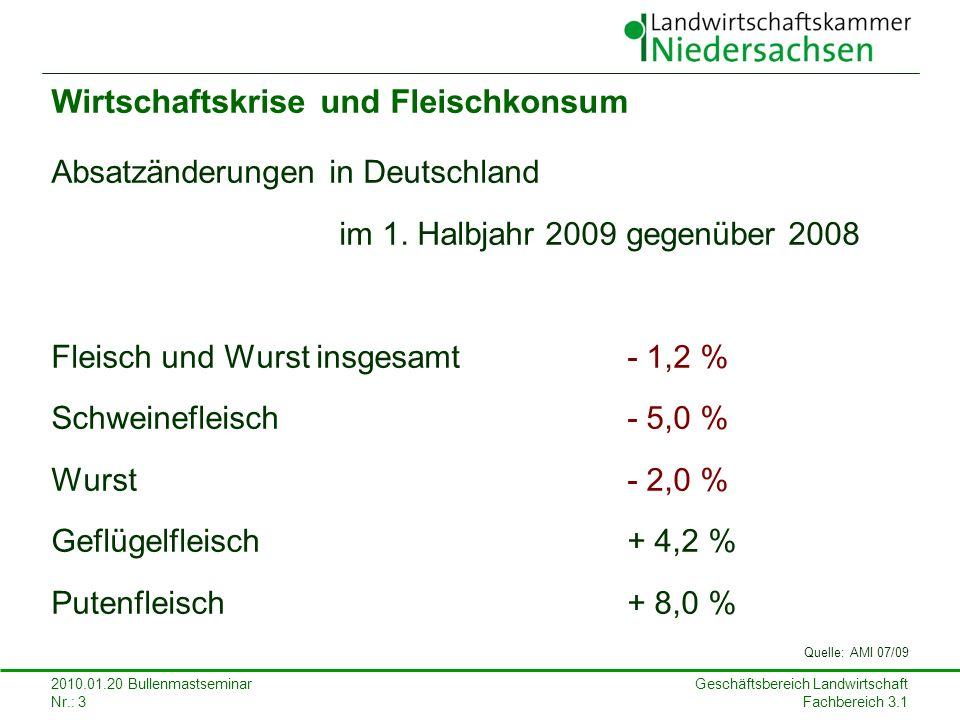 Geschäftsbereich Landwirtschaft Fachbereich 3.1 2010.01.20 Bullenmastseminar Nr.: 3 Wirtschaftskrise und Fleischkonsum Absatzänderungen in Deutschland