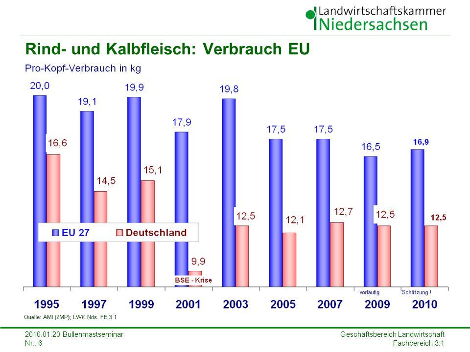 Geschäftsbereich Landwirtschaft Fachbereich 3.1 2010.01.20 Bullenmastseminar Nr.: 6 Rind- und Kalbfleisch: Verbrauch EU