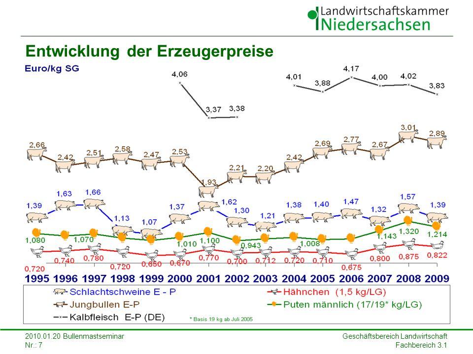 Geschäftsbereich Landwirtschaft Fachbereich 3.1 2010.01.20 Bullenmastseminar Nr.: 7 Entwicklung der Erzeugerpreise