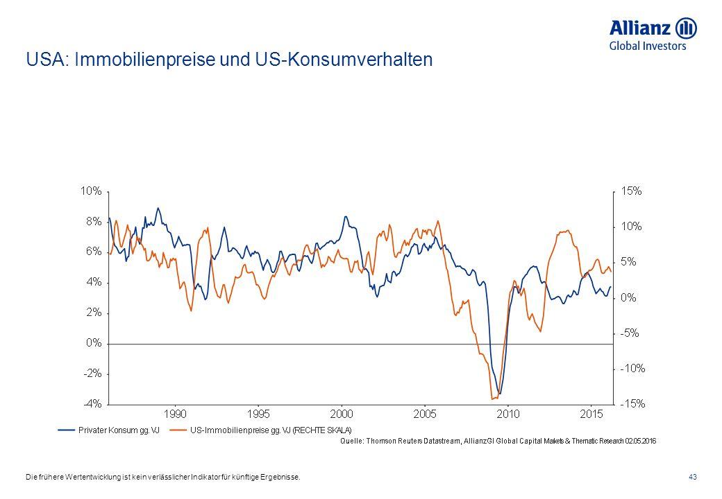 USA: Immobilienpreise und US-Konsumverhalten 43Die frühere Wertentwicklung ist kein verlässlicher Indikator für künftige Ergebnisse.