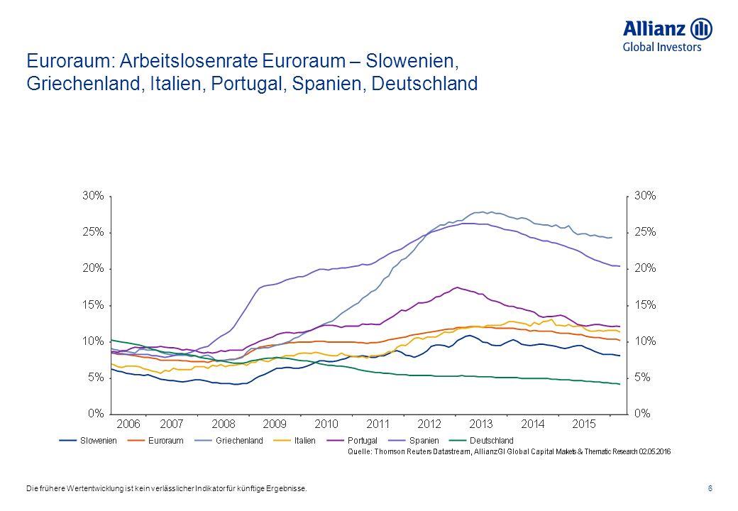 Euroraum: Arbeitslosenrate Euroraum – Slowenien, Griechenland, Italien, Portugal, Spanien, Deutschland 6Die frühere Wertentwicklung ist kein verlässlicher Indikator für künftige Ergebnisse.