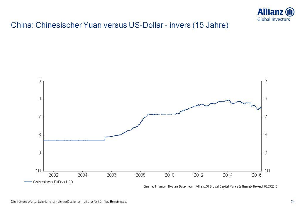 China: Chinesischer Yuan versus US-Dollar - invers (15 Jahre) 74Die frühere Wertentwicklung ist kein verlässlicher Indikator für künftige Ergebnisse.