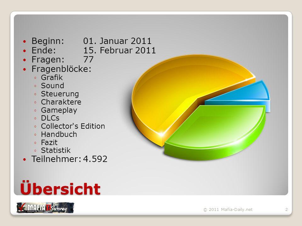 Übersicht Beginn:01. Januar 2011 Ende:15.