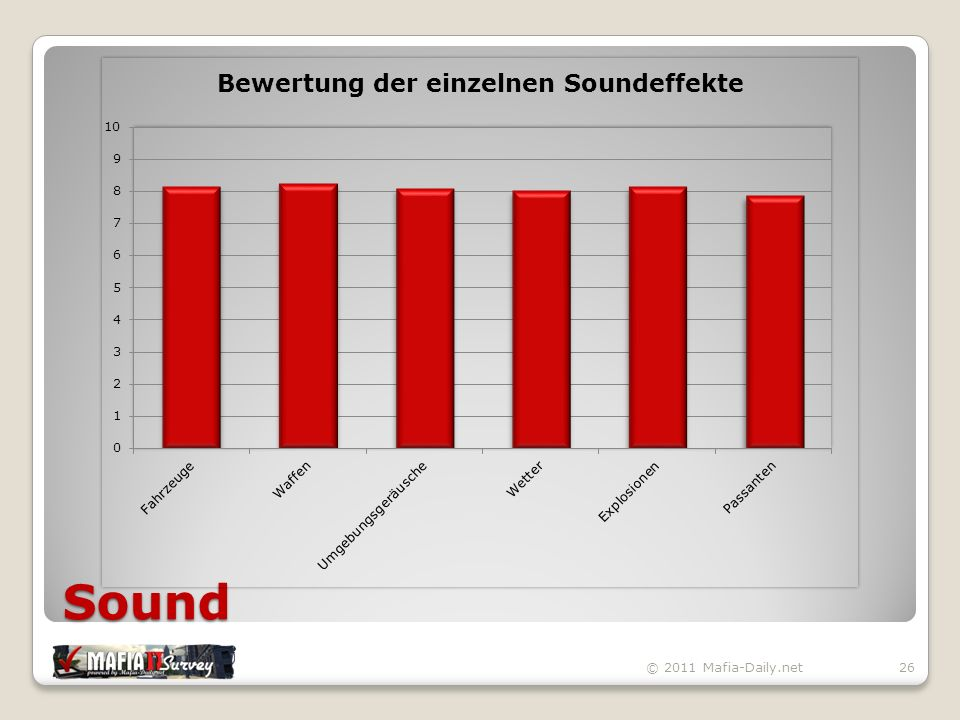 Sound © 2011 Mafia-Daily.net26