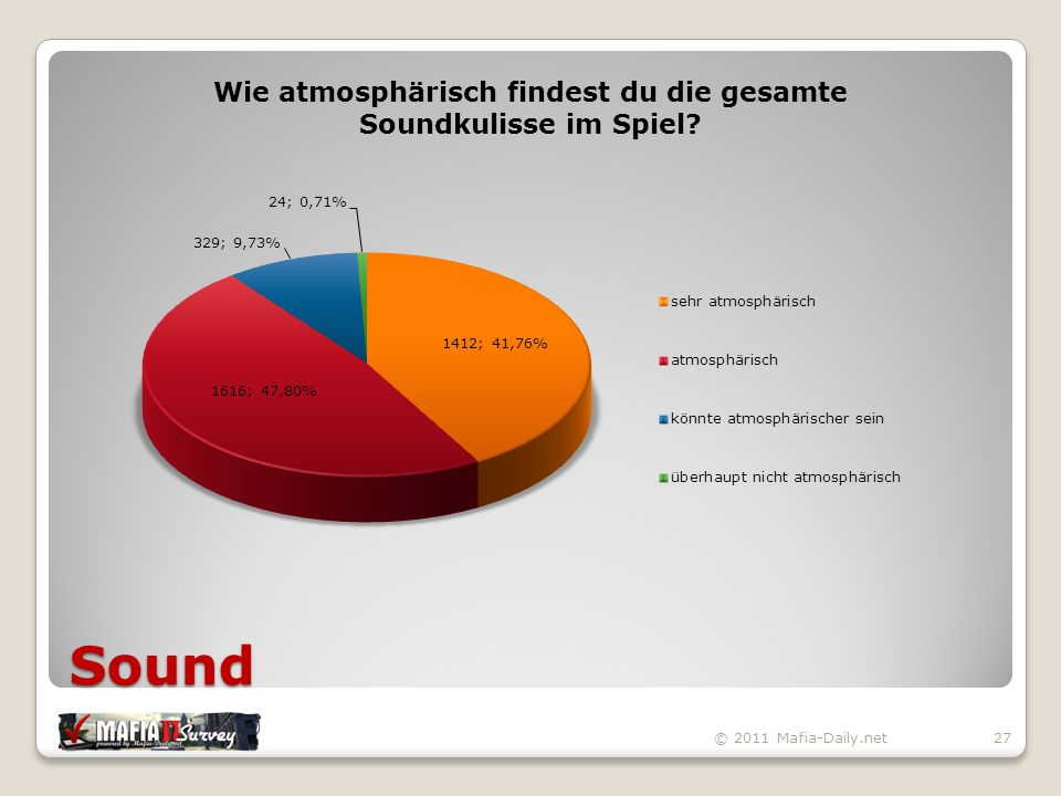 Sound © 2011 Mafia-Daily.net27