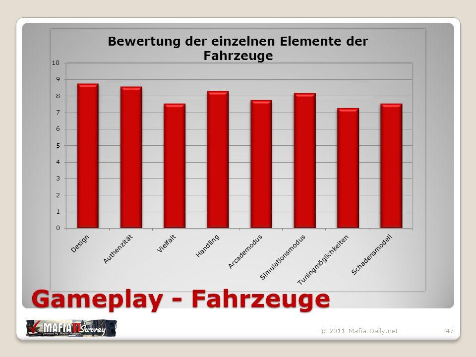 Gameplay - Fahrzeuge © 2011 Mafia-Daily.net47