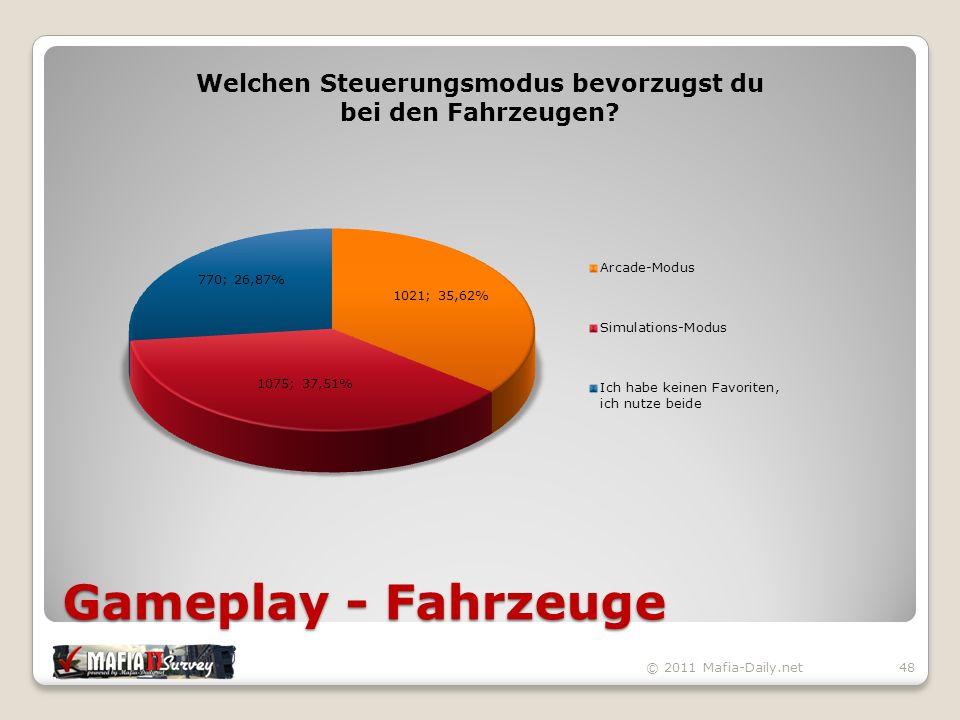 Gameplay - Fahrzeuge © 2011 Mafia-Daily.net48