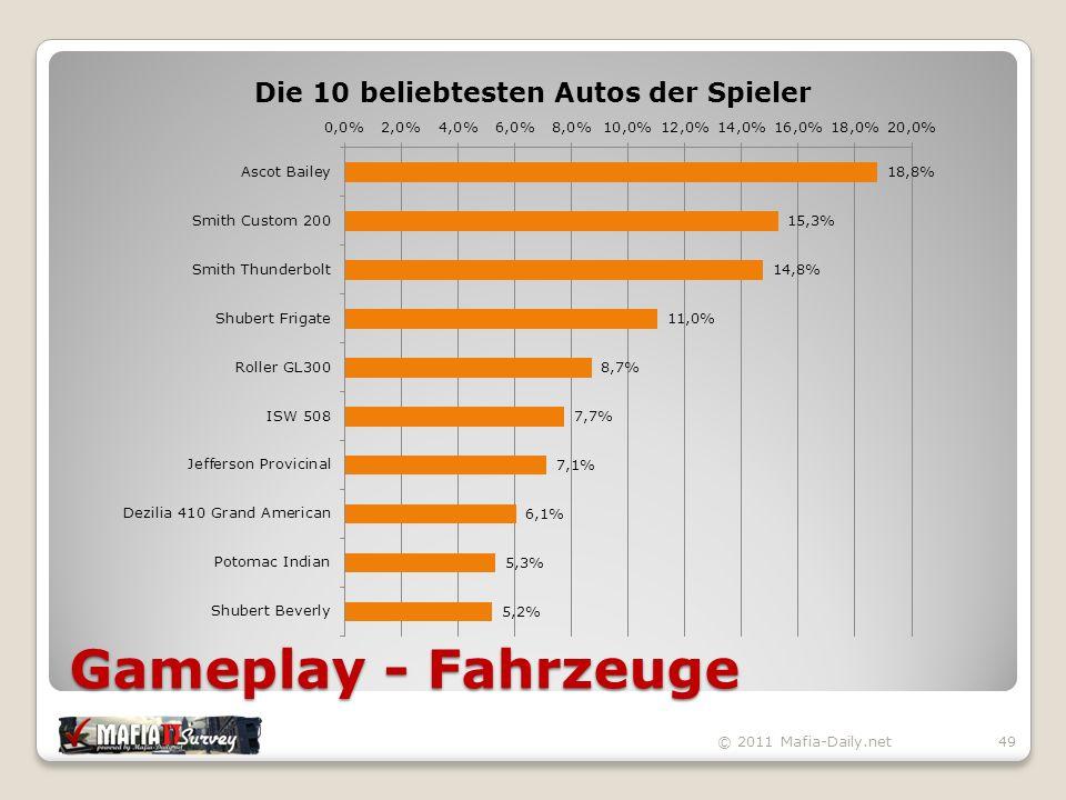Gameplay - Fahrzeuge © 2011 Mafia-Daily.net49