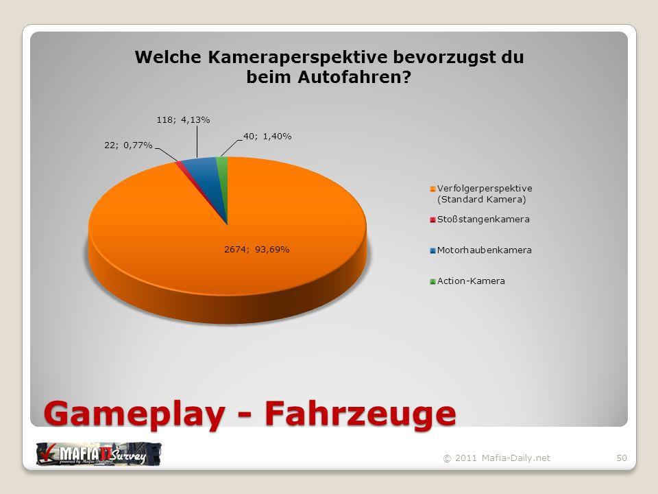 Gameplay - Fahrzeuge © 2011 Mafia-Daily.net50