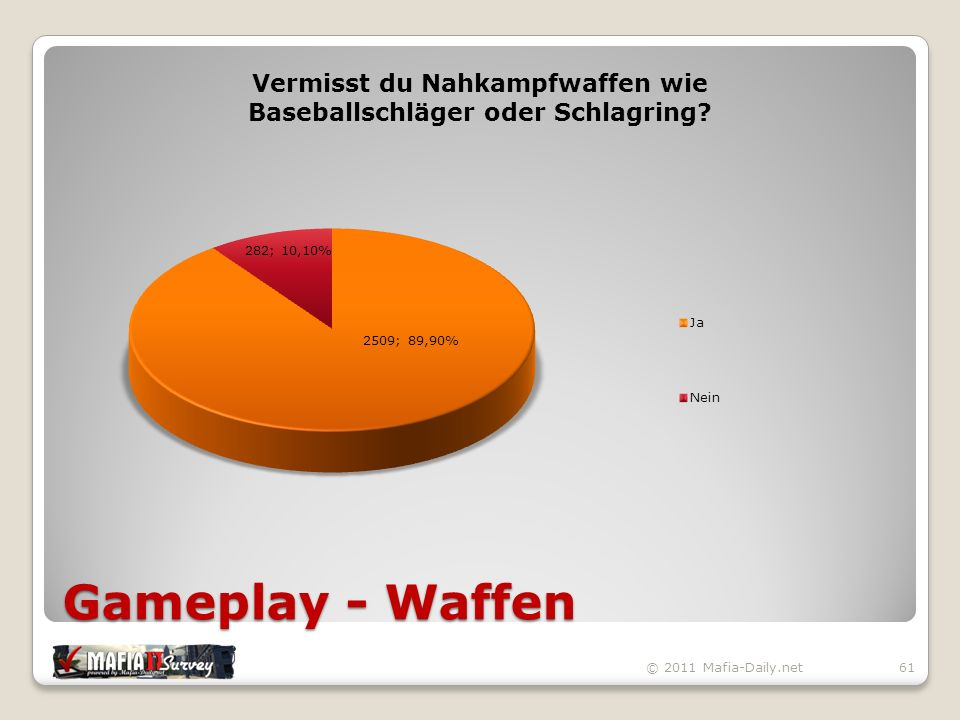 Gameplay - Waffen © 2011 Mafia-Daily.net61