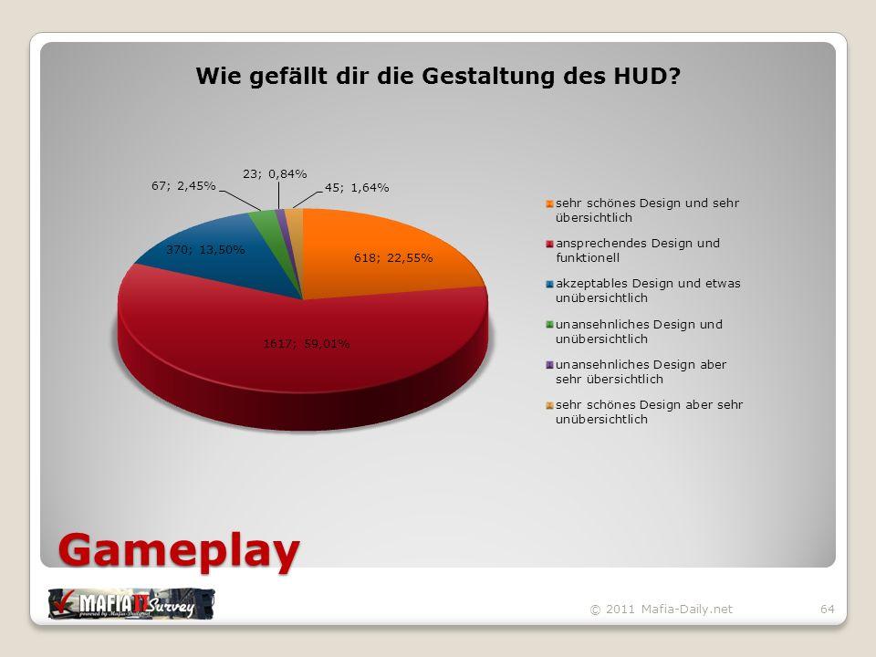 Gameplay © 2011 Mafia-Daily.net64