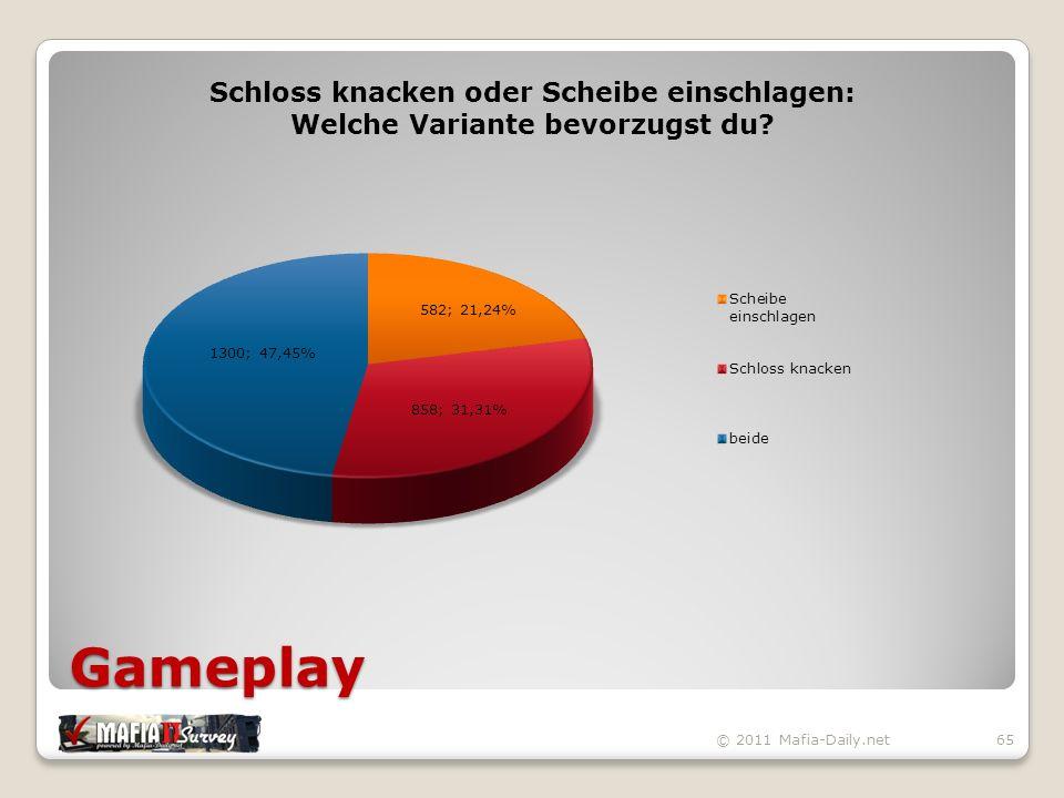 Gameplay © 2011 Mafia-Daily.net65
