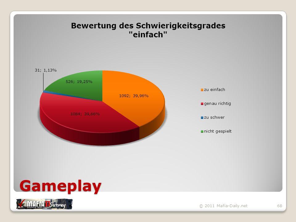 Gameplay © 2011 Mafia-Daily.net68