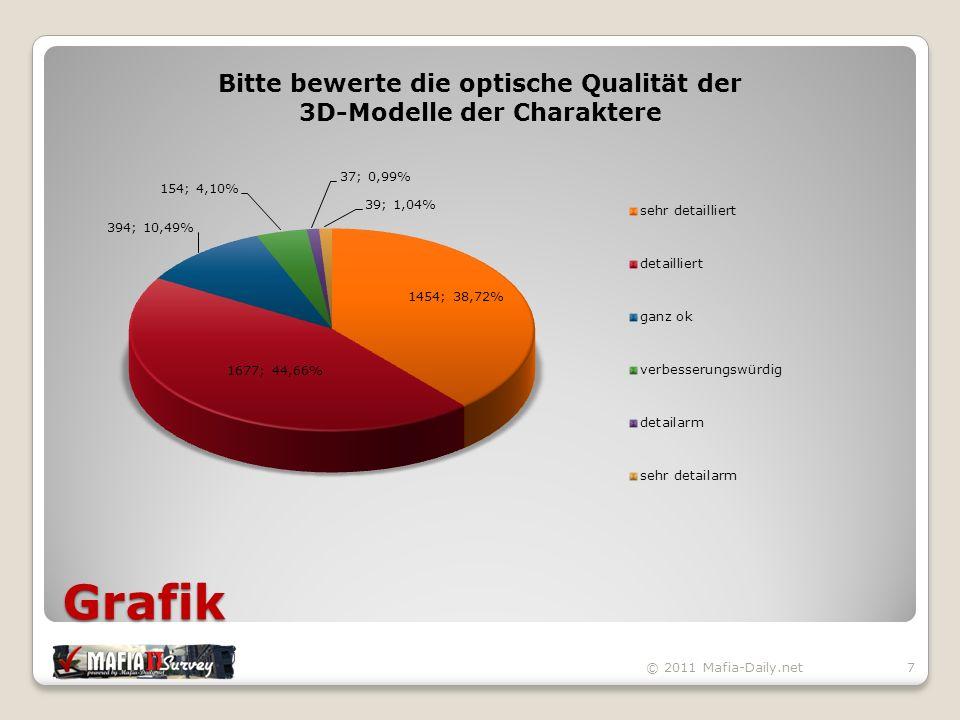 Grafik © 2011 Mafia-Daily.net18