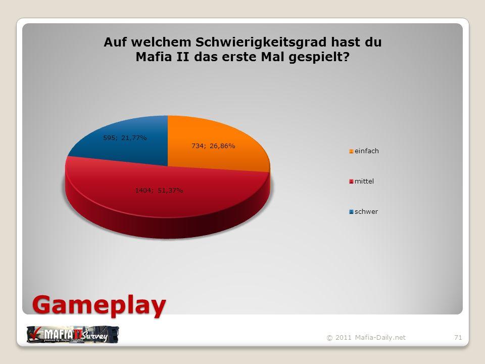 Gameplay © 2011 Mafia-Daily.net71