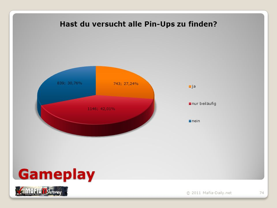 Gameplay © 2011 Mafia-Daily.net74