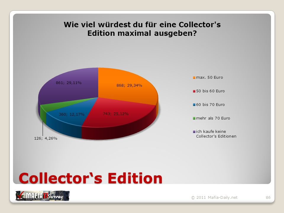Collector's Edition © 2011 Mafia-Daily.net86
