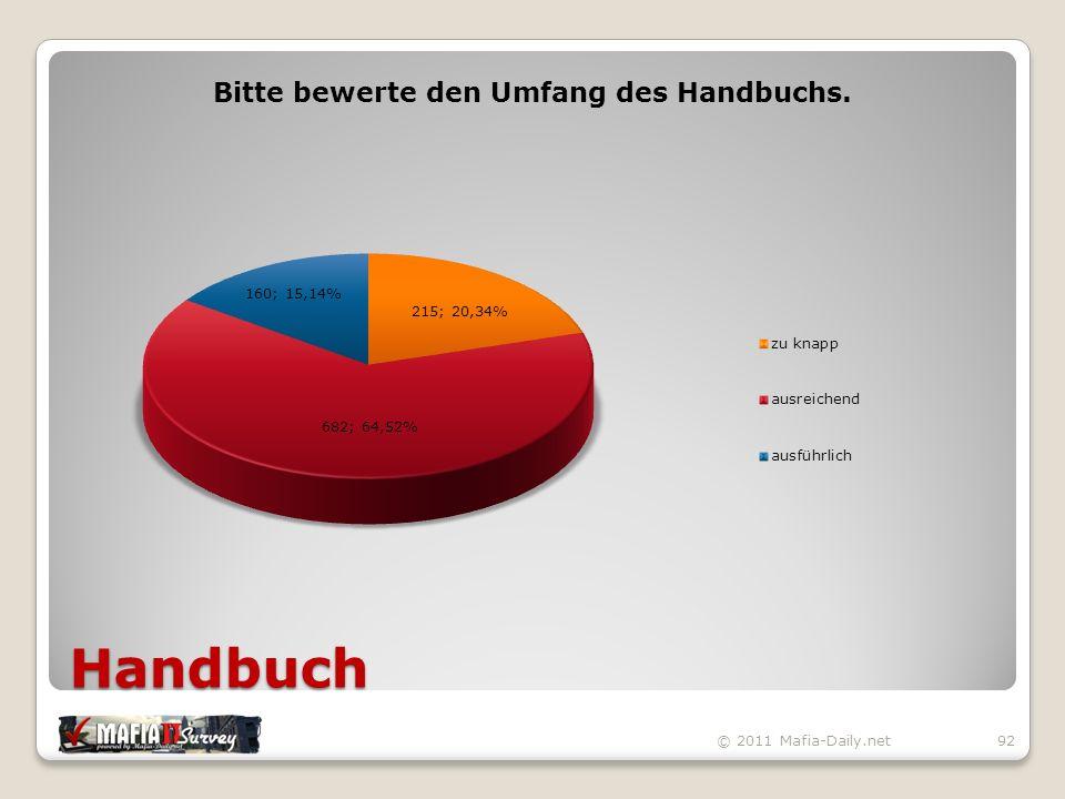 Handbuch © 2011 Mafia-Daily.net92