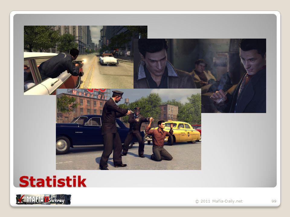 Statistik © 2011 Mafia-Daily.net99