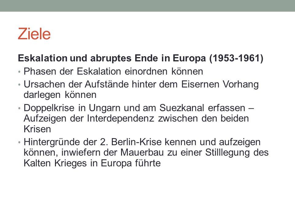 Ziele Eskalation und abruptes Ende in Europa (1953-1961) Phasen der Eskalation einordnen können Ursachen der Aufstände hinter dem Eisernen Vorhang darlegen können Doppelkrise in Ungarn und am Suezkanal erfassen – Aufzeigen der Interdependenz zwischen den beiden Krisen Hintergründe der 2.