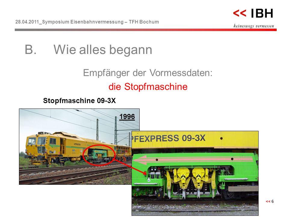 28.04.2011_Symposium Eisenbahnvermessung – TFH Bochum << 6 Empfänger der Vormessdaten: die Stopfmaschine B.Wie alles begann Stopfmaschine 09-3X 1996