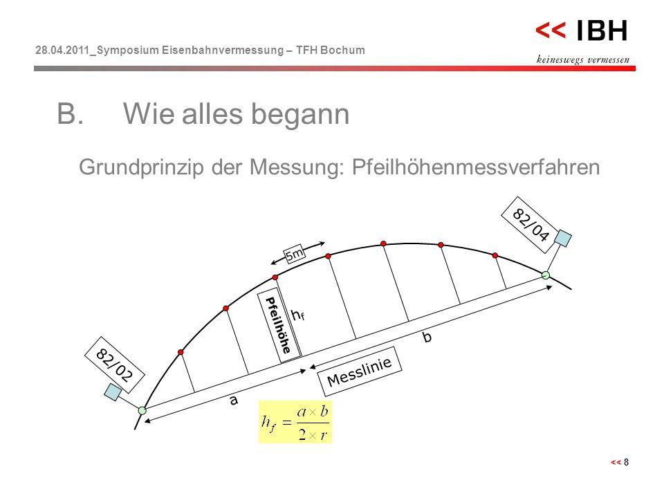 28.04.2011_Symposium Eisenbahnvermessung – TFH Bochum << 8 Grundprinzip der Messung: Pfeilhöhenmessverfahren B.Wie alles begann 82/02 82/04 5m Pfeilhö