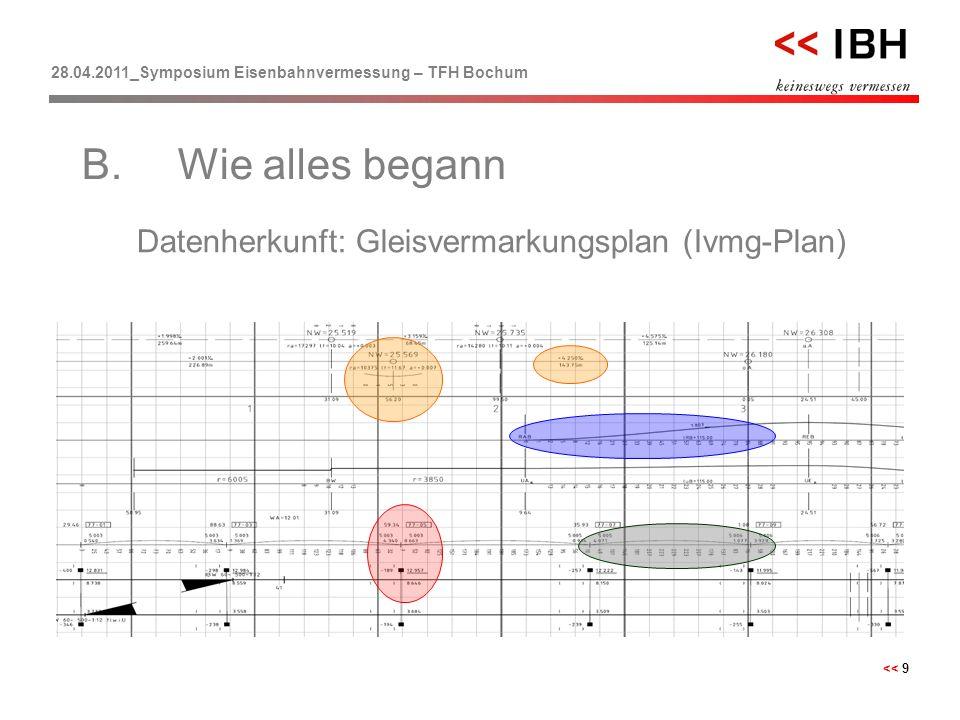 28.04.2011_Symposium Eisenbahnvermessung – TFH Bochum << 9 Datenherkunft: Gleisvermarkungsplan (Ivmg-Plan) B.Wie alles begann
