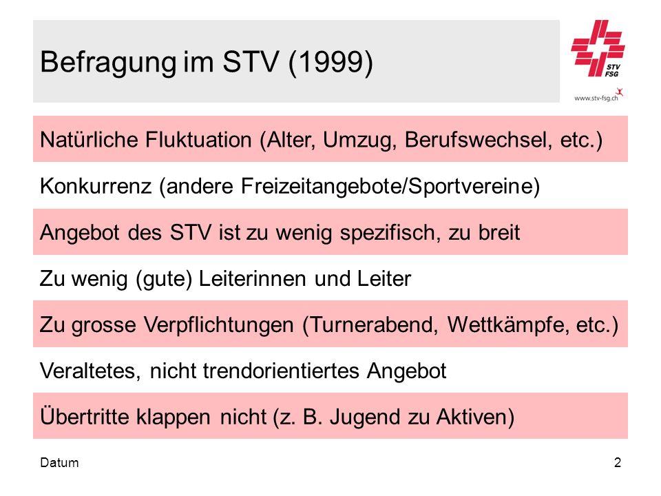 Datum3 Die Mitgliederstatistik sagt, dass… der STV im Vergleich zu anderen Sportverbänden sehr viele Kinder unter 10 Jahren als Mitglieder hat.