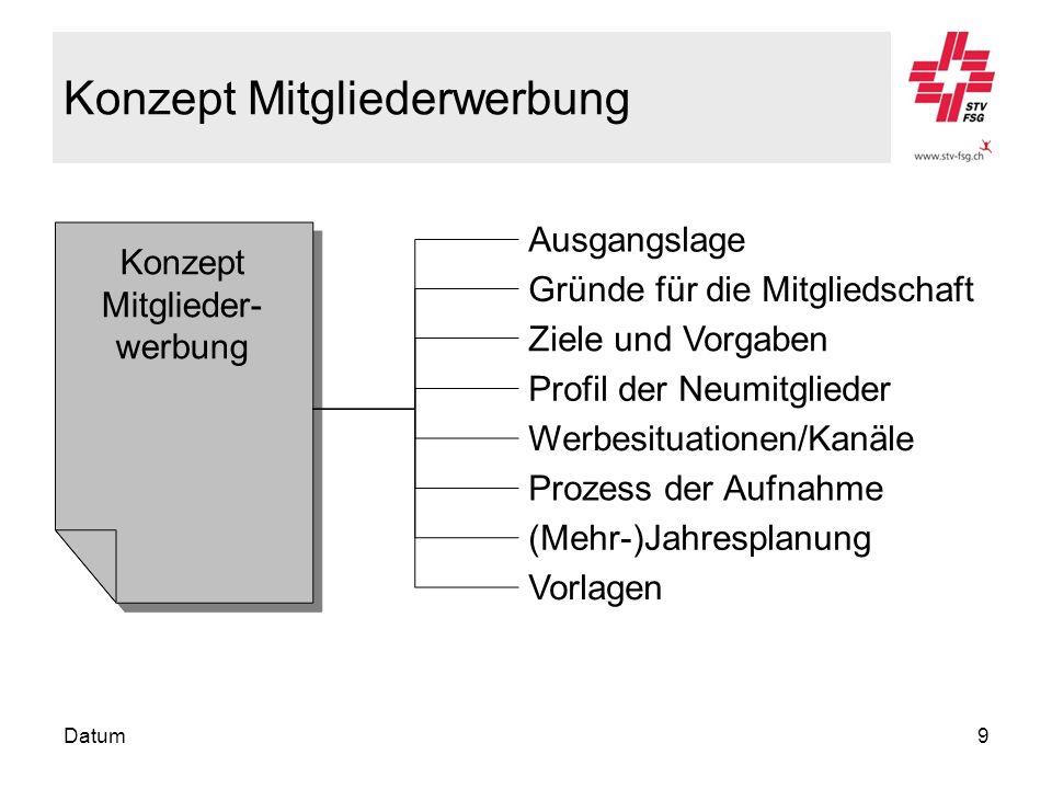 Datum9 Konzept Mitgliederwerbung Konzept Mitglieder- werbung Ausgangslage Gründe für die Mitgliedschaft Ziele und Vorgaben Profil der Neumitglieder Werbesituationen/Kanäle Prozess der Aufnahme (Mehr-)Jahresplanung Vorlagen