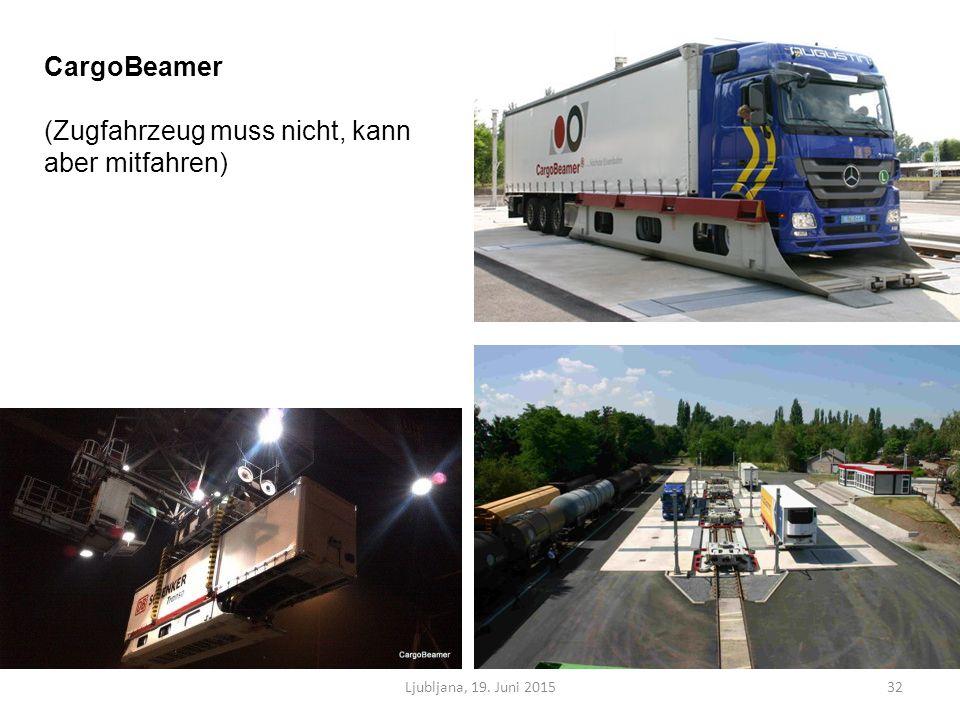 Ljubljana, 19. Juni 201532 CargoBeamer (Zugfahrzeug muss nicht, kann aber mitfahren)