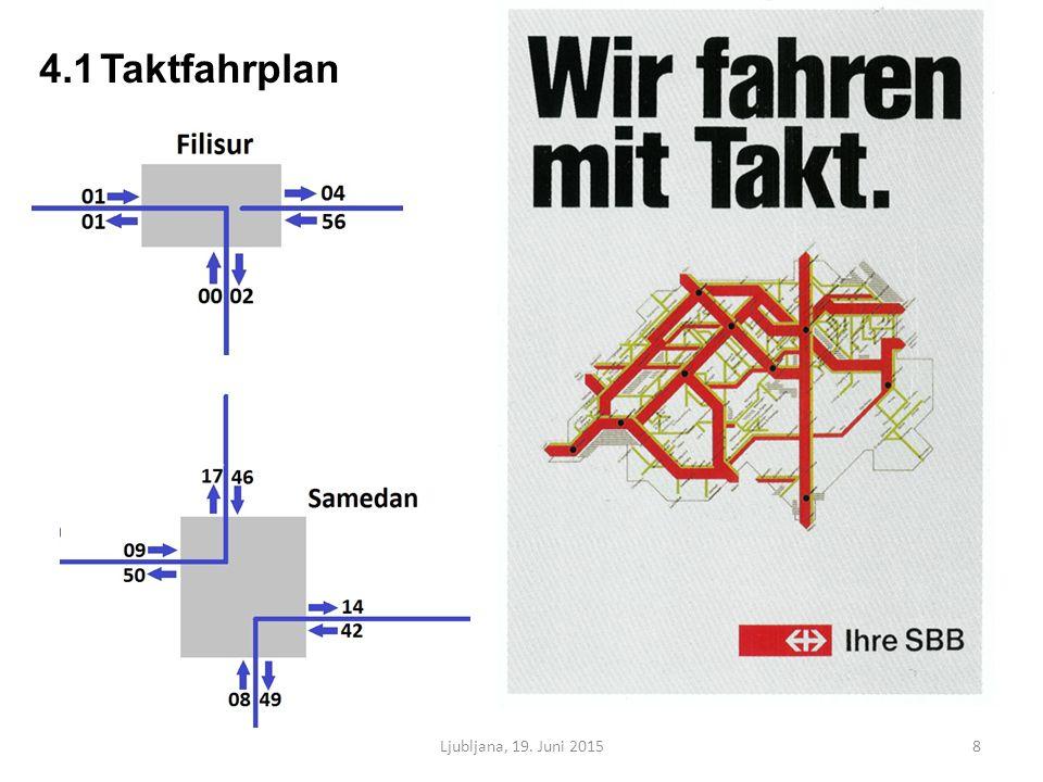 Ljubljana, 19. Juni 20158 4.1Taktfahrplan