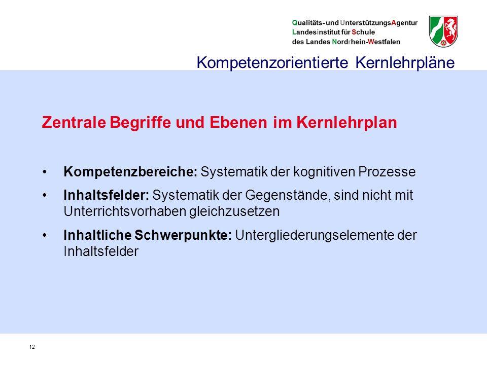 Kompetenzorientierte Kernlehrpläne Zentrale Begriffe und Ebenen im Kernlehrplan Kompetenzbereiche: Systematik der kognitiven Prozesse Inhaltsfelder: S