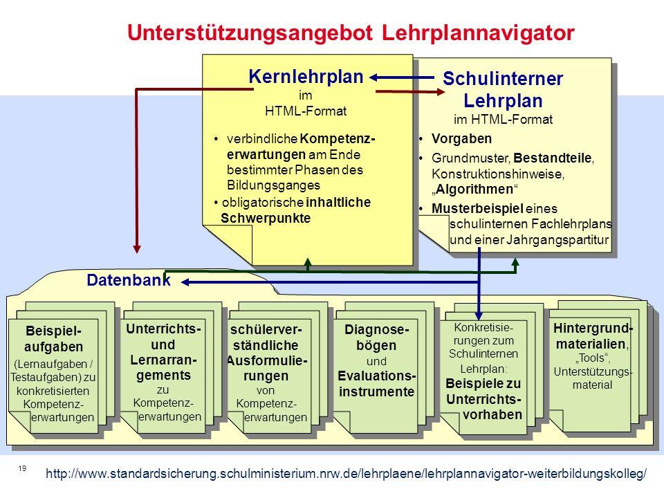 """Schulinterner Lehrplan im HTML-Format Schulinterner Lehrplan im HTML-Format Vorgaben Grundmuster, Bestandteile, Konstruktionshinweise, """"Algorithmen"""" M"""