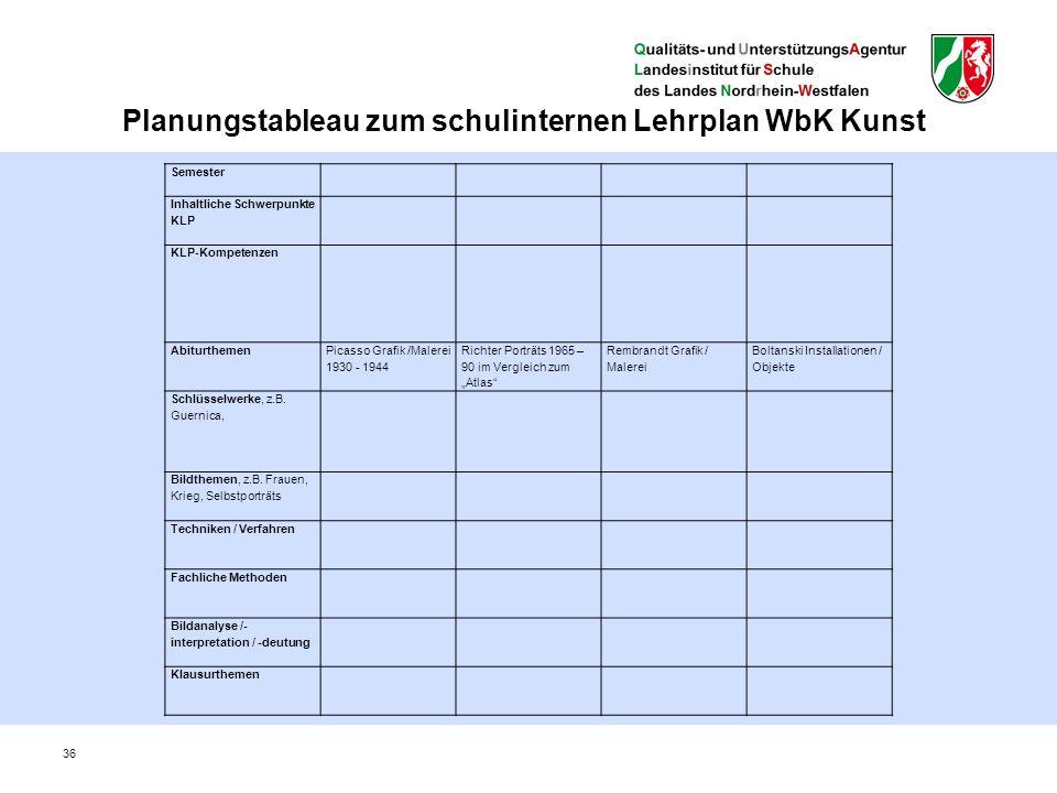"""Semester Inhaltliche Schwerpunkte KLP KLP-Kompetenzen Abiturthemen Picasso Grafik /Malerei 1930 - 1944 Richter Porträts 1965 – 90 im Vergleich zum """"At"""